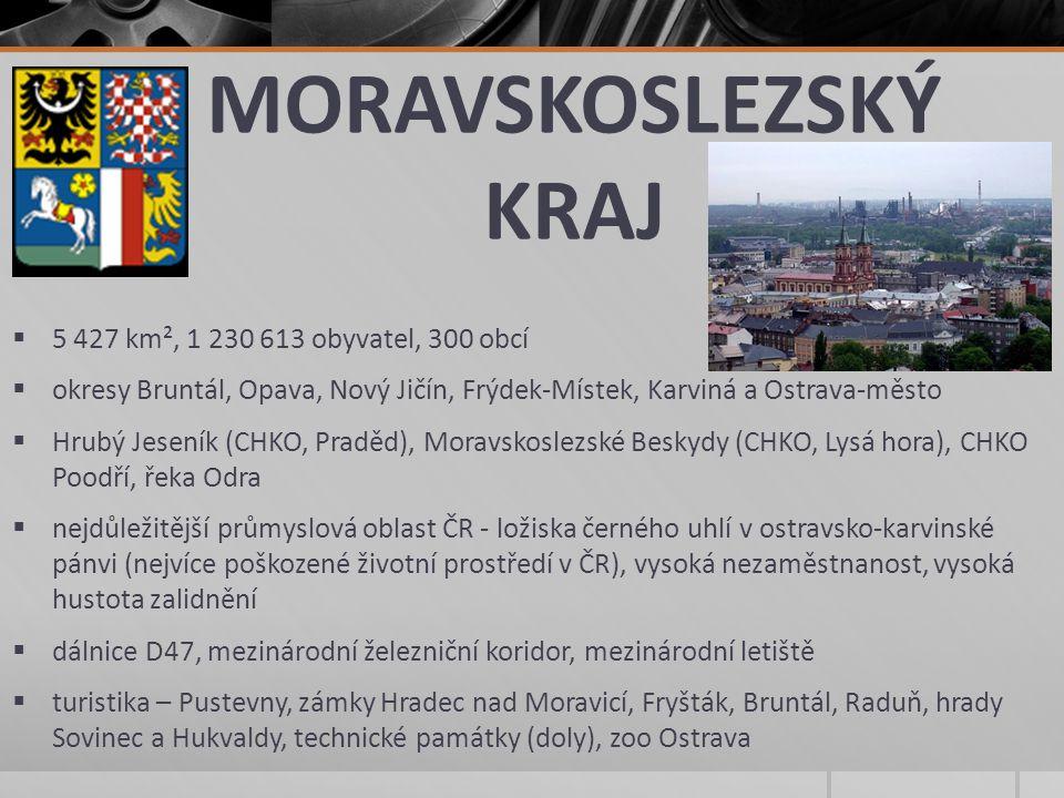 MORAVSKOSLEZSKÝ KRAJ 5 427 km², 1 230 613 obyvatel, 300 obcí