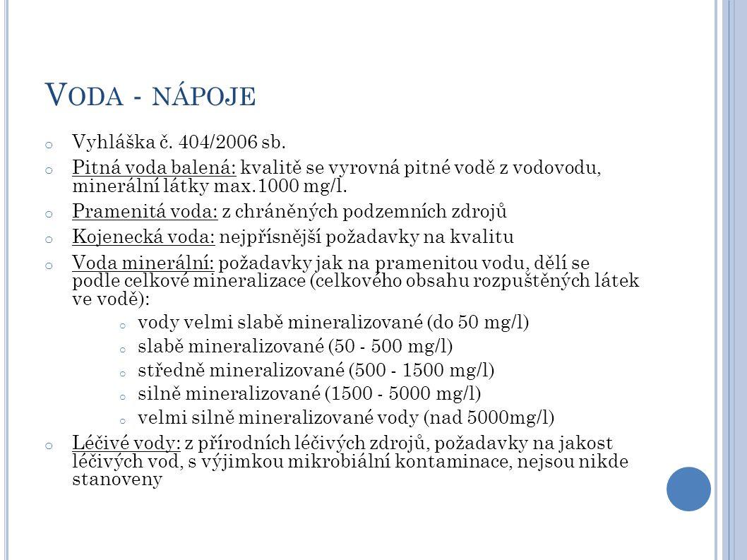 Voda - nápoje Vyhláška č. 404/2006 sb.