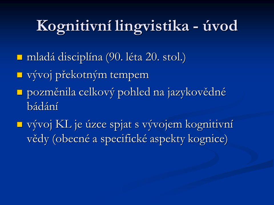 Kognitivní lingvistika - úvod