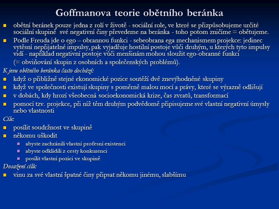 Goffmanova teorie obětního beránka