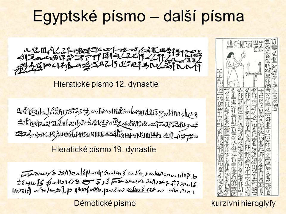 Egyptské písmo – další písma