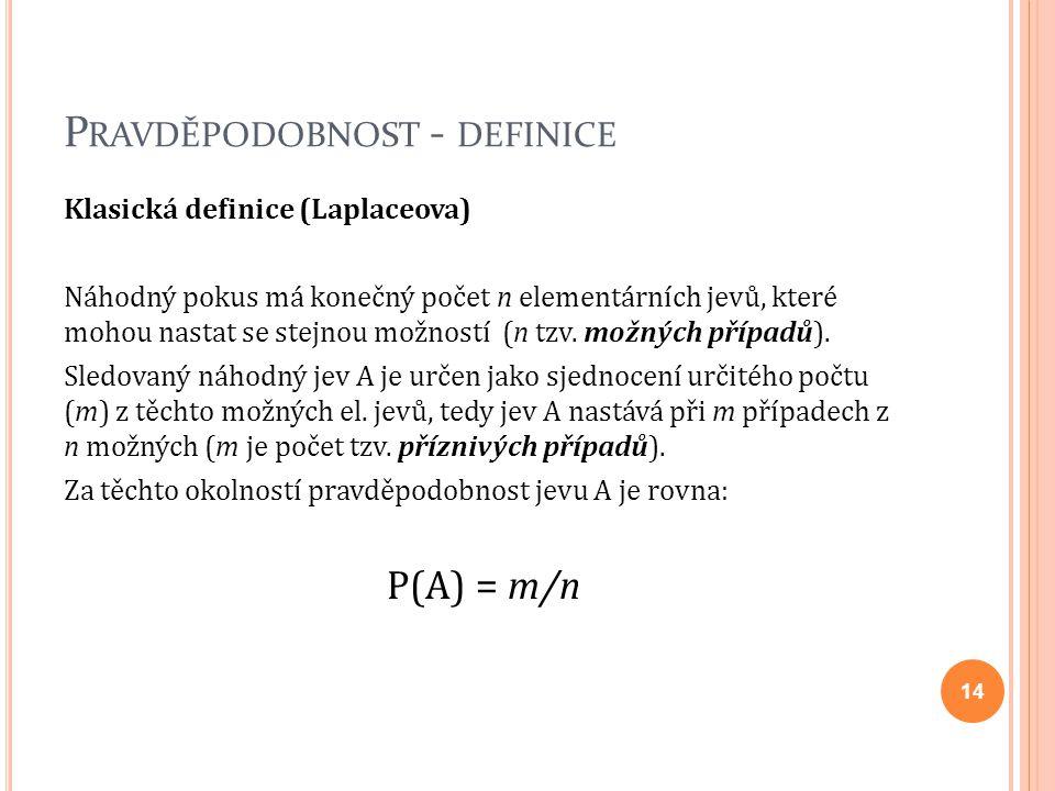 Pravděpodobnost - definice