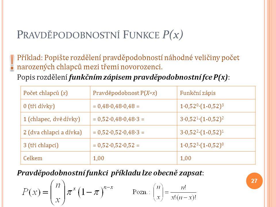 Pravděpodobnostní Funkce P(x)