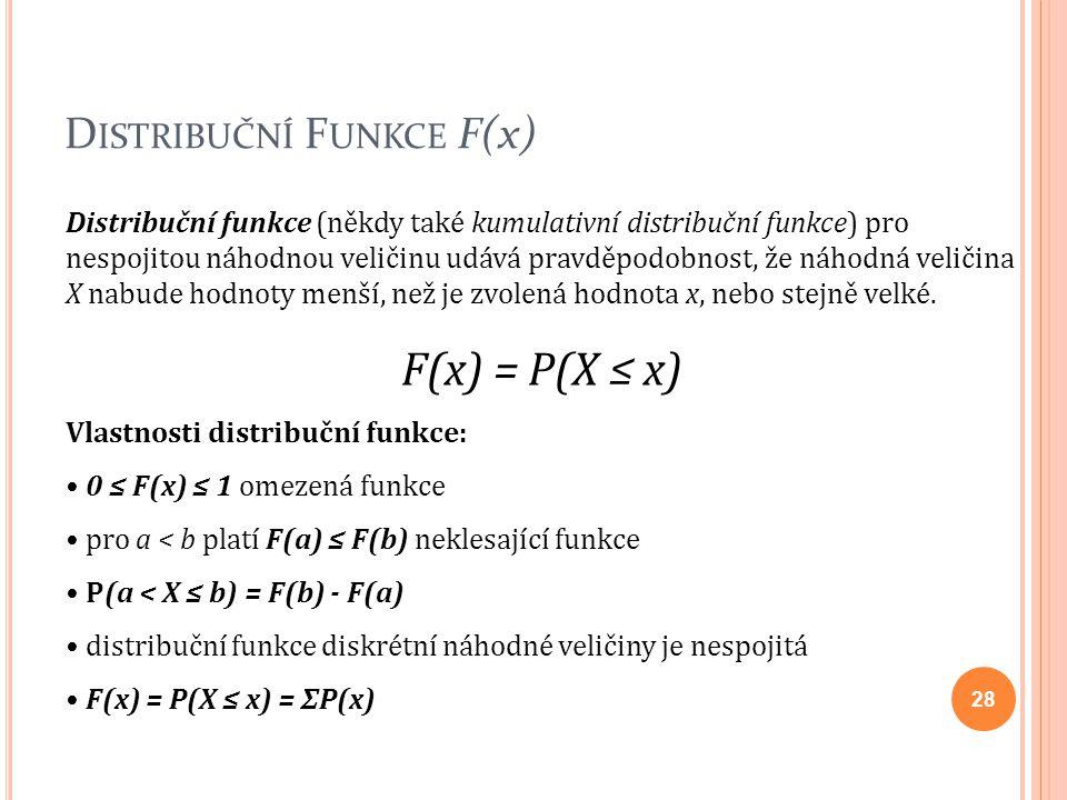Distribuční Funkce F(x)