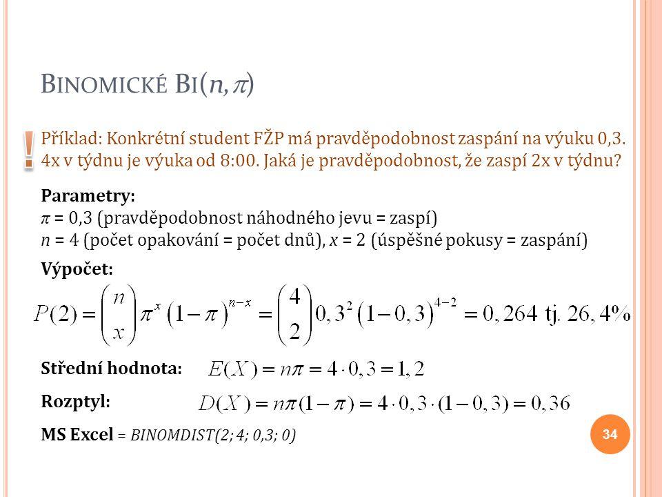 Binomické Bi(n,) !