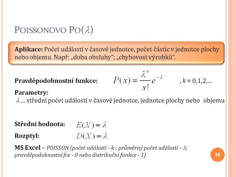 """Poissonovo Po() Aplikace: Počet událostí v časové jednotce, počet částic v jednotce plochy nebo objemu. Např: """"doba obsluhy ; """"chybovost výrobků ."""