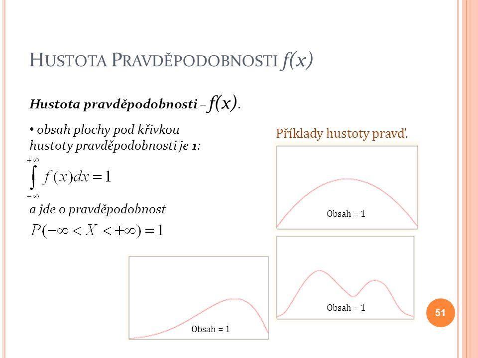 Hustota Pravděpodobnosti f(x)