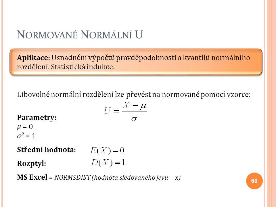 Normované Normální U Aplikace: Usnadnění výpočtů pravděpodobnosti a kvantilů normálního rozdělení. Statistická indukce.