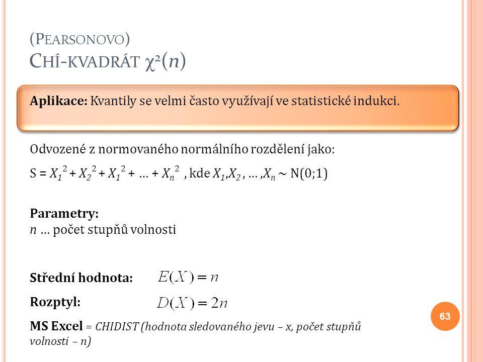 (Pearsonovo) Chí-kvadrát χ2(n)