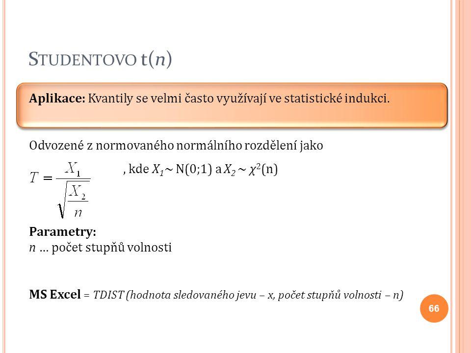 Studentovo t(n) Aplikace: Kvantily se velmi často využívají ve statistické indukci. Odvozené z normovaného normálního rozdělení jako.