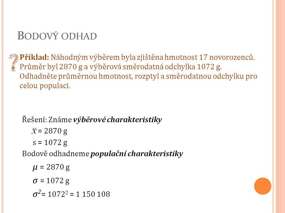 Bodový odhad μ = 2870 g σ = 1072 g σ2= 10722 = 1 150 108