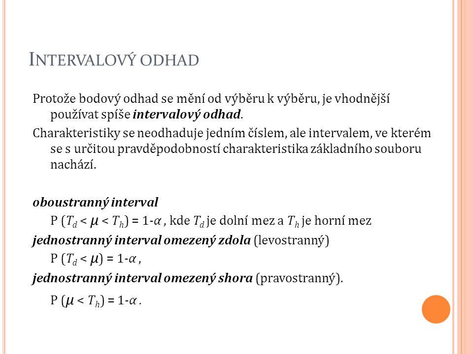 Intervalový odhad Protože bodový odhad se mění od výběru k výběru, je vhodnější používat spíše intervalový odhad.