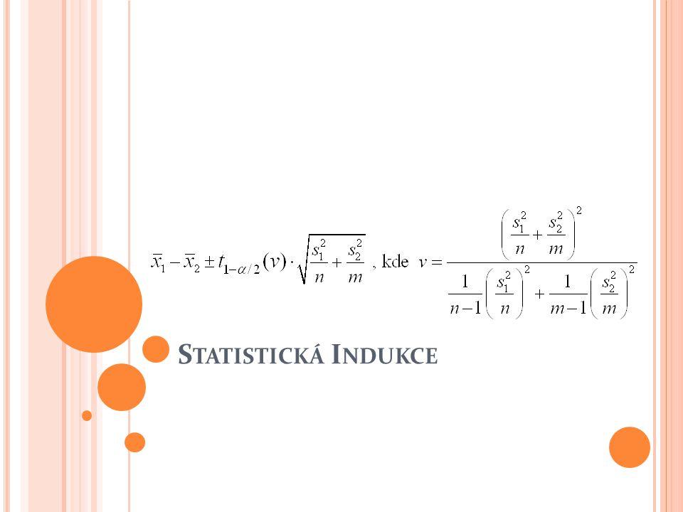Statistická Indukce