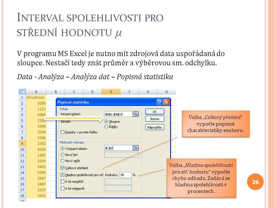 Interval spolehlivosti pro střední hodnotu μ
