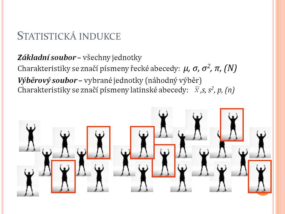 Statistická indukce Základní soubor – všechny jednotky Charakteristiky se značí písmeny řecké abecedy: μ, σ, σ2, π, (N)
