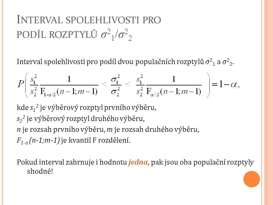Interval spolehlivosti pro podíl rozptylů σ21/σ22