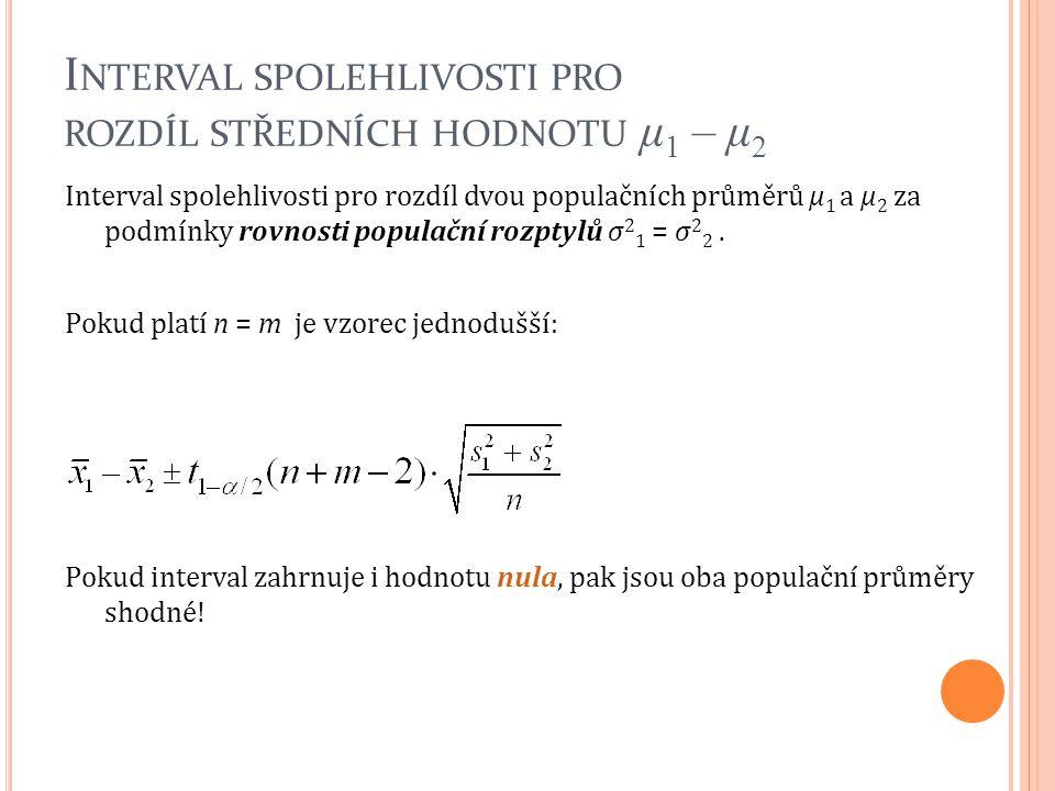 Interval spolehlivosti pro rozdíl středních hodnotu μ1 – μ2