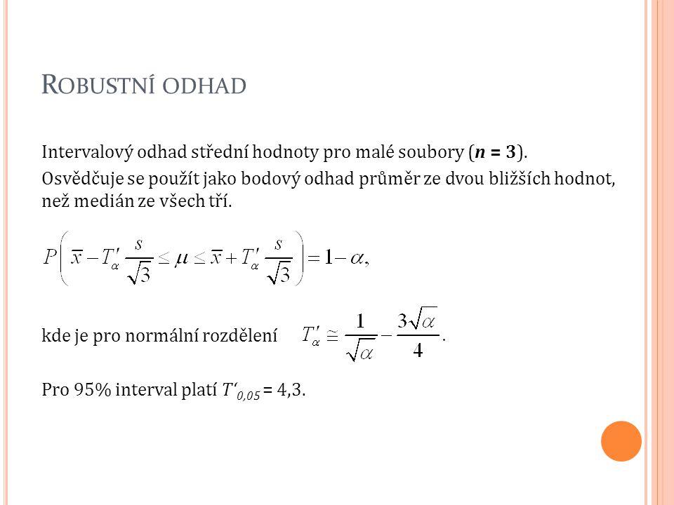 Robustní odhad Intervalový odhad střední hodnoty pro malé soubory (n = 3).