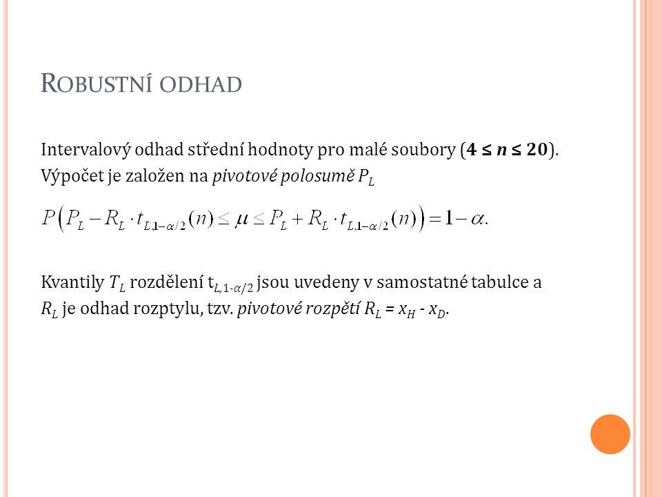Robustní odhad Intervalový odhad střední hodnoty pro malé soubory (4 ≤ n ≤ 20). Výpočet je založen na pivotové polosumě PL.