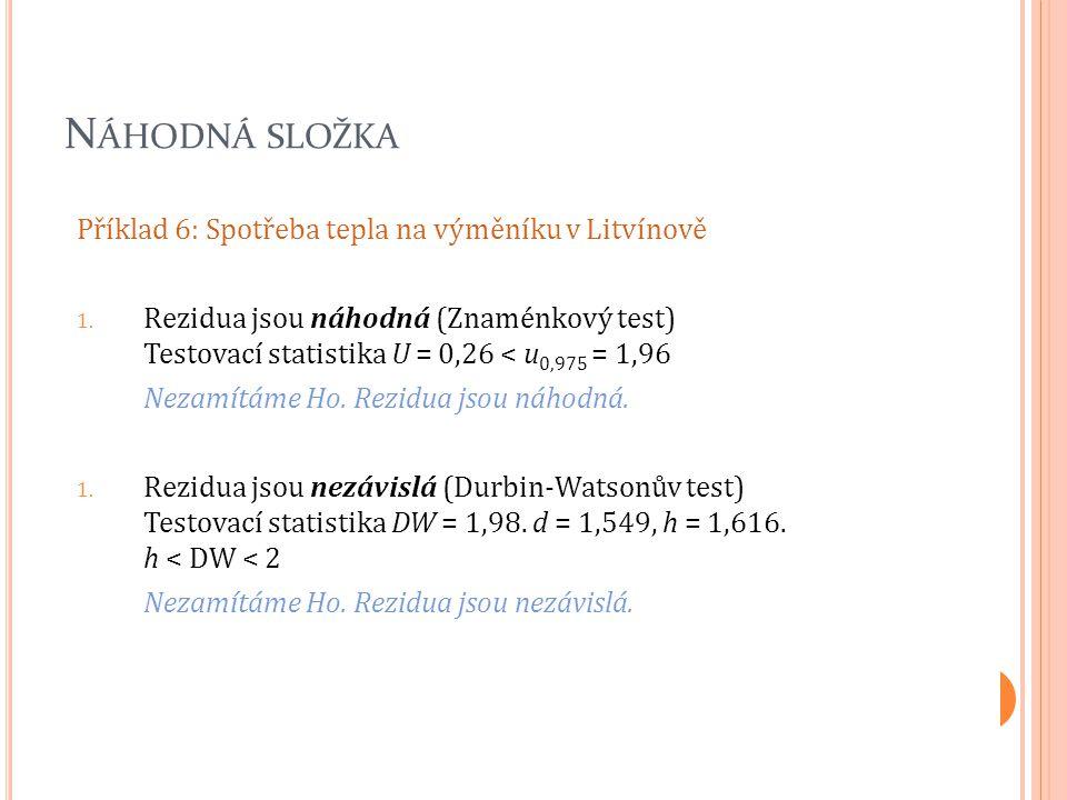 Náhodná složka Příklad 6: Spotřeba tepla na výměníku v Litvínově
