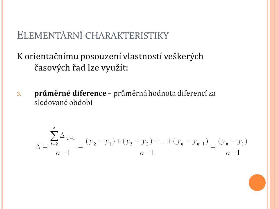 Elementární charakteristiky