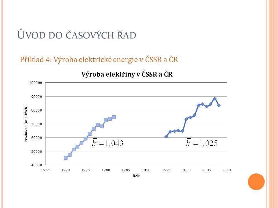 Úvod do časových řad Příklad 4: Výroba elektrické energie v ČSSR a ČR