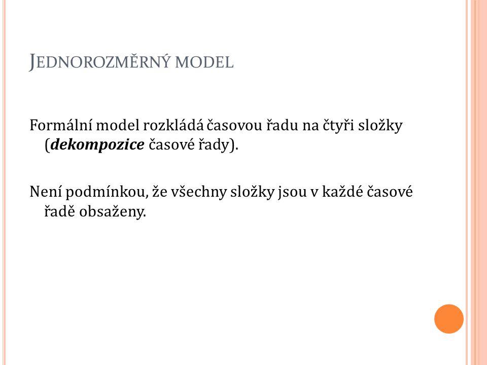Jednorozměrný model