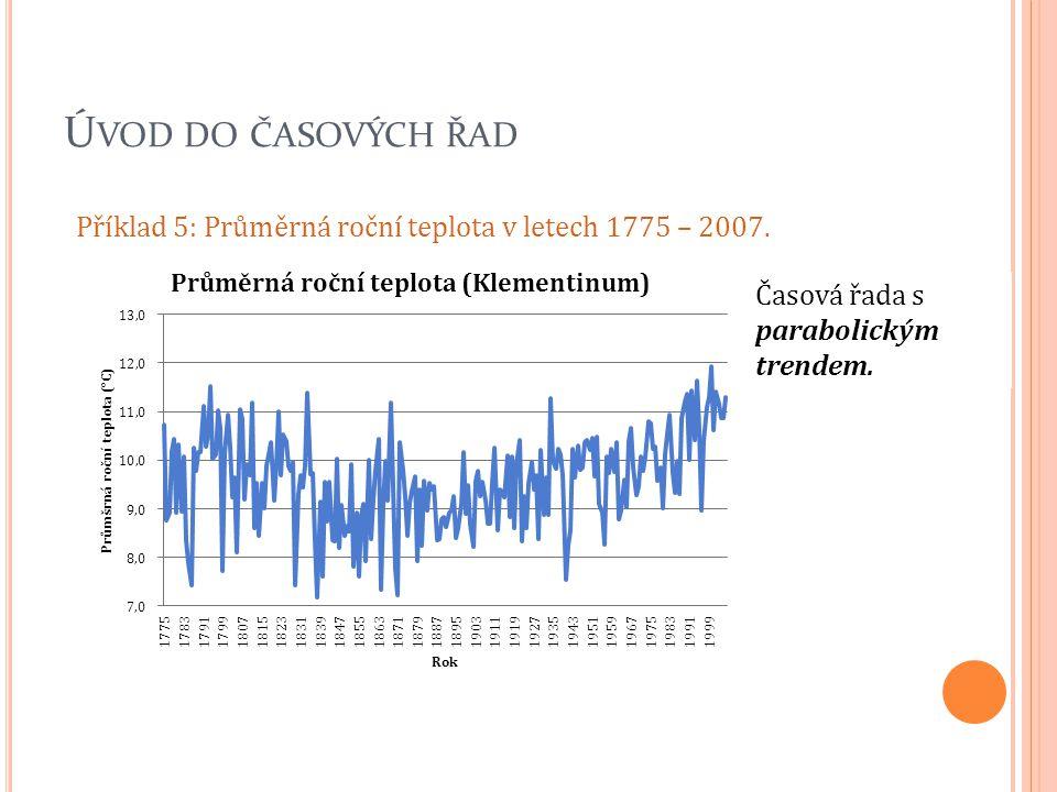 Úvod do časových řad Příklad 5: Průměrná roční teplota v letech 1775 – 2007.