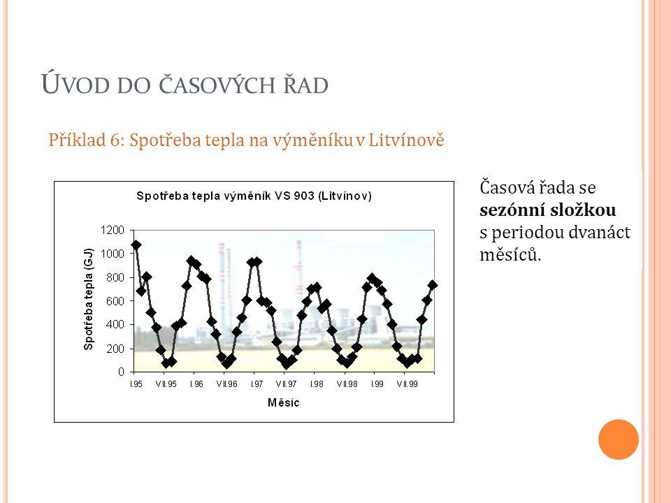 Úvod do časových řad Příklad 6: Spotřeba tepla na výměníku v Litvínově