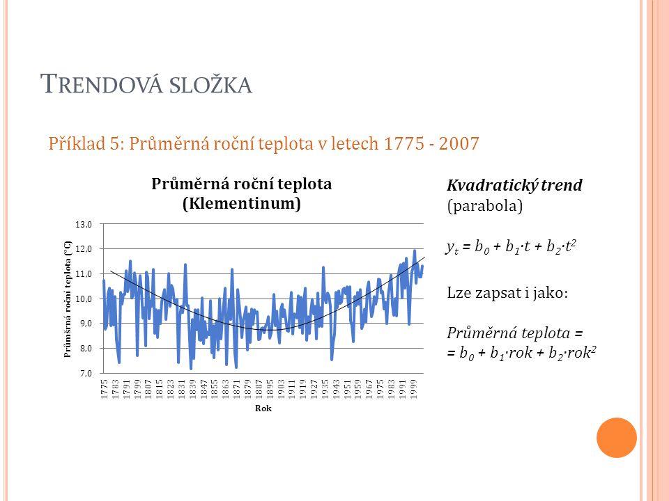 Trendová složka Příklad 5: Průměrná roční teplota v letech 1775 - 2007