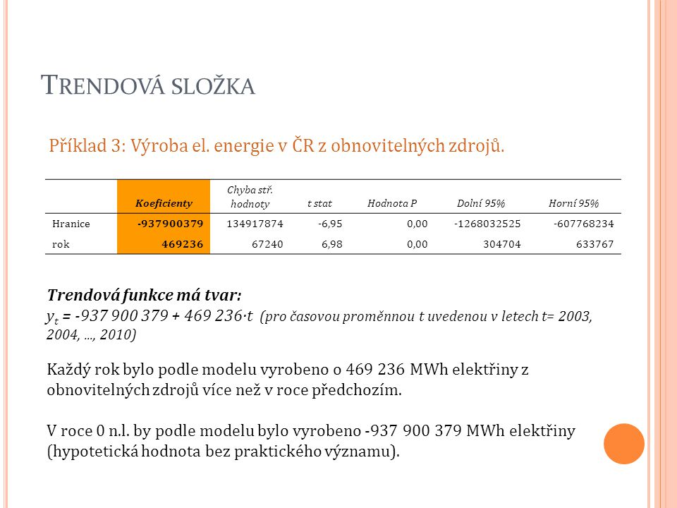 Trendová složka Příklad 3: Výroba el. energie v ČR z obnovitelných zdrojů. Koeficienty. Chyba stř. hodnoty.