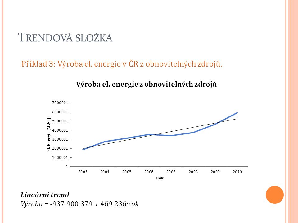 Trendová složka Příklad 3: Výroba el. energie v ČR z obnovitelných zdrojů.