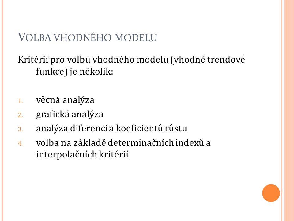 Volba vhodného modelu Kritérií pro volbu vhodného modelu (vhodné trendové funkce) je několik: věcná analýza.