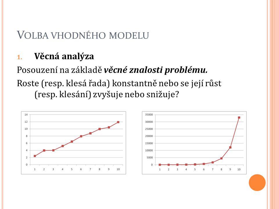 Volba vhodného modelu Věcná analýza