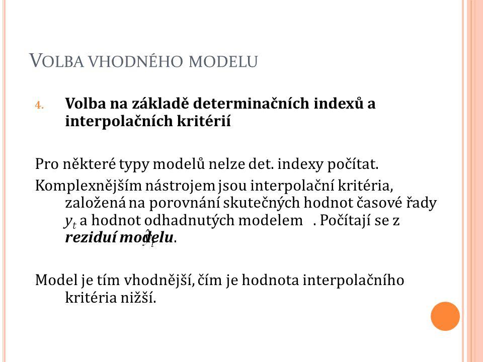 Volba vhodného modelu Volba na základě determinačních indexů a interpolačních kritérií. Pro některé typy modelů nelze det. indexy počítat.