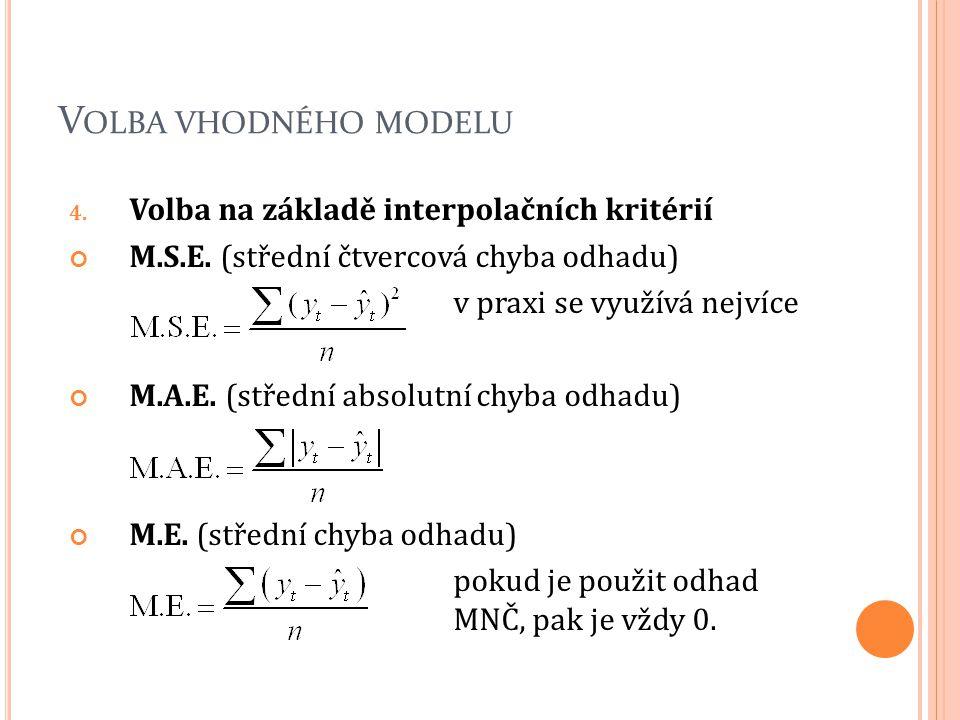 Volba vhodného modelu Volba na základě interpolačních kritérií