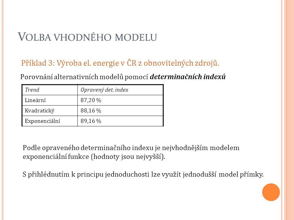 Volba vhodného modelu Příklad 3: Výroba el. energie v ČR z obnovitelných zdrojů. Porovnání alternativních modelů pomocí determinačních indexů.