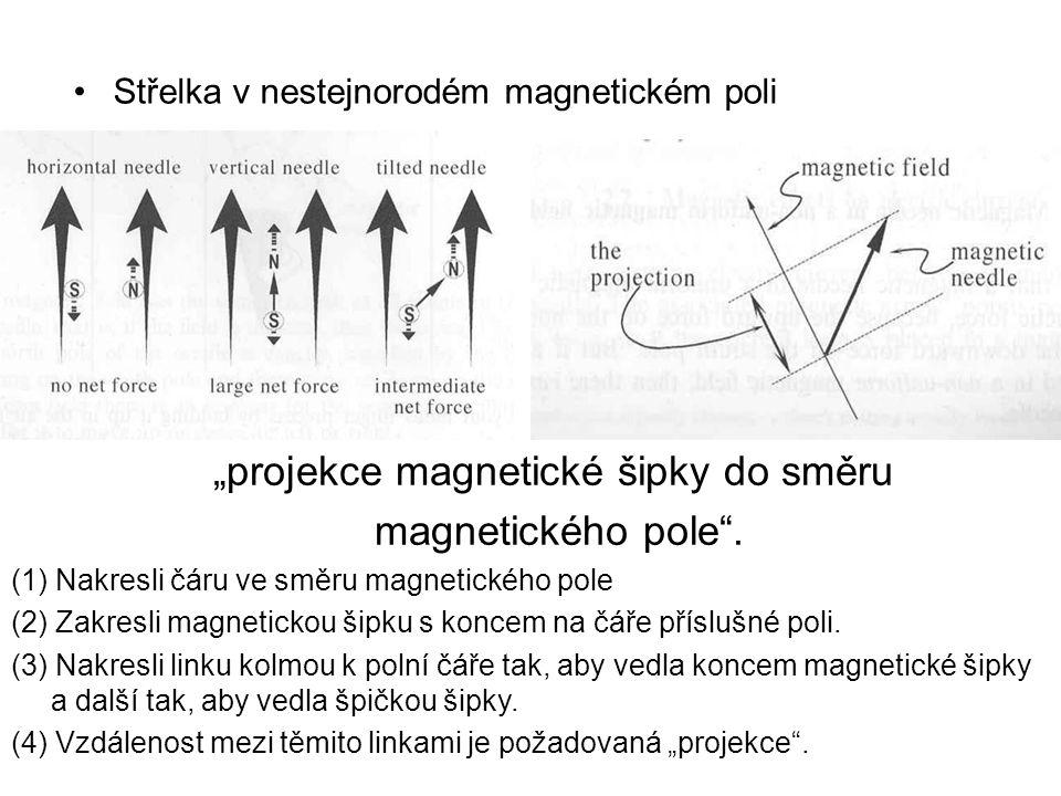 """""""projekce magnetické šipky do směru"""