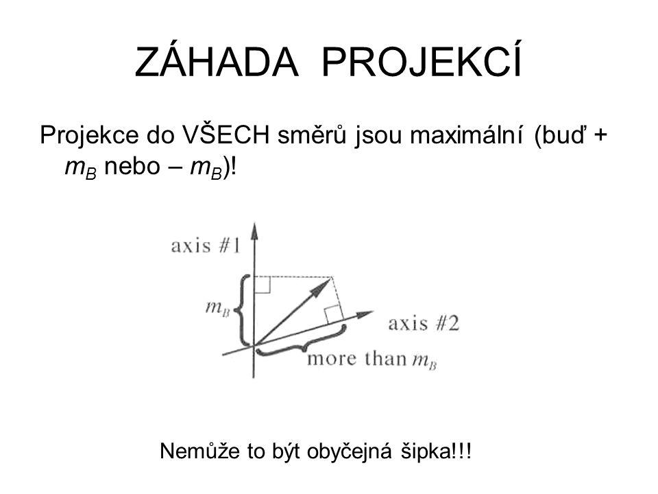 ZÁHADA PROJEKCÍ Projekce do VŠECH směrů jsou maximální (buď + mB nebo – mB).