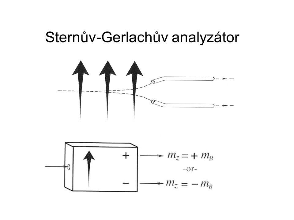 Sternův-Gerlachův analyzátor
