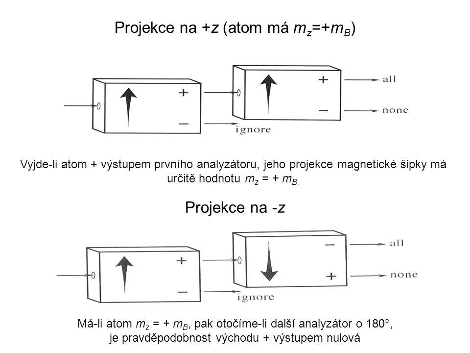 Projekce na +z (atom má mz=+mB)