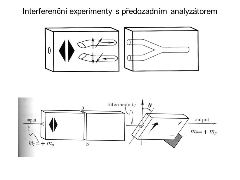Interferenční experimenty s předozadním analyzátorem