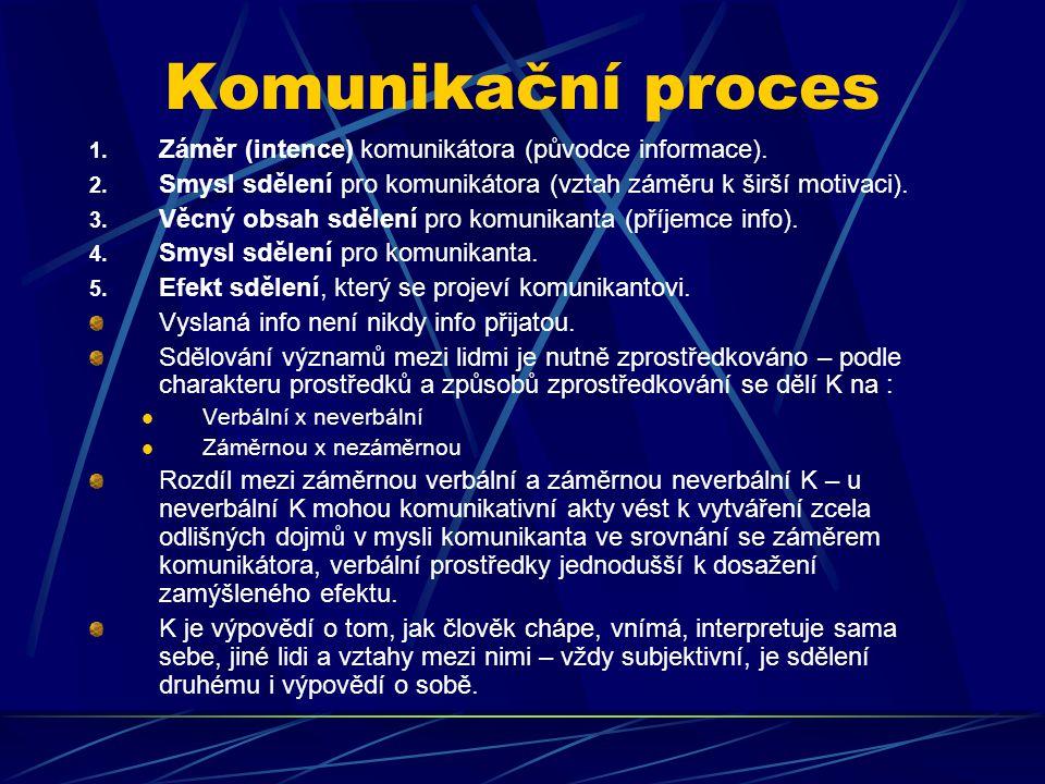 Komunikační proces Záměr (intence) komunikátora (původce informace).