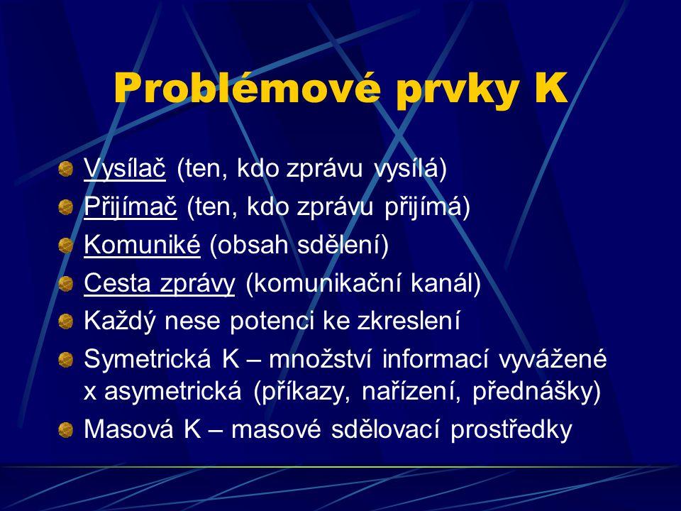 Problémové prvky K Vysílač (ten, kdo zprávu vysílá)