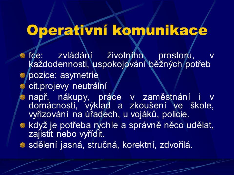 Operativní komunikace
