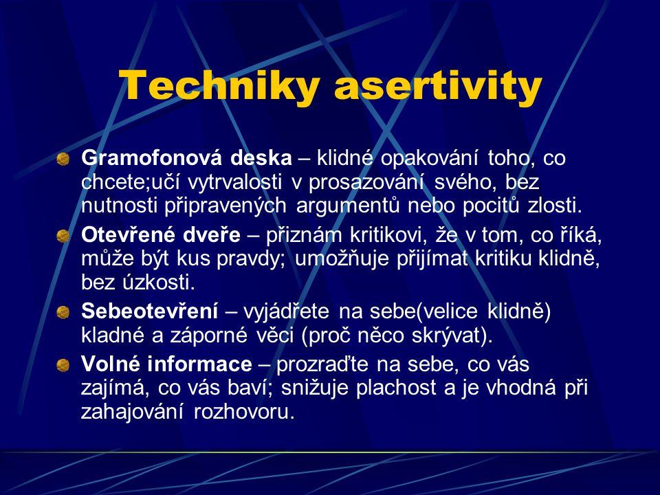Techniky asertivity