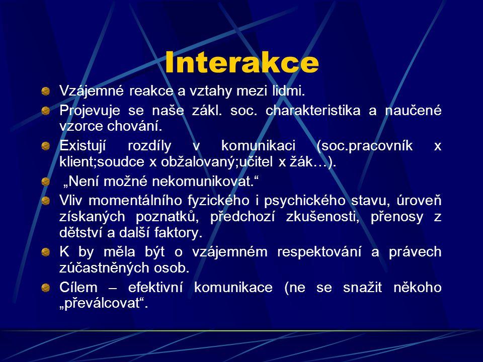 Interakce Vzájemné reakce a vztahy mezi lidmi.