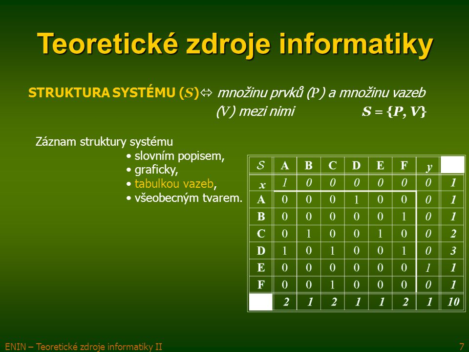 Teoretické zdroje informatiky
