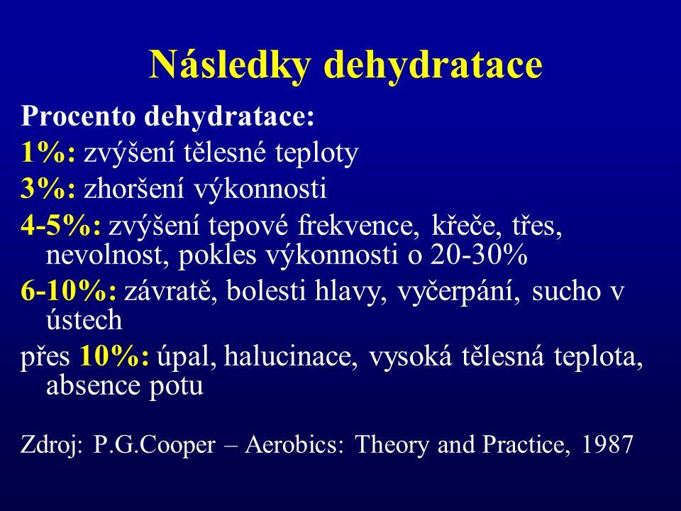 Následky dehydratace Procento dehydratace: 1%: zvýšení tělesné teploty
