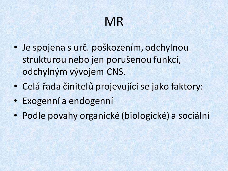 MR Je spojena s urč. poškozením, odchylnou strukturou nebo jen porušenou funkcí, odchylným vývojem CNS.